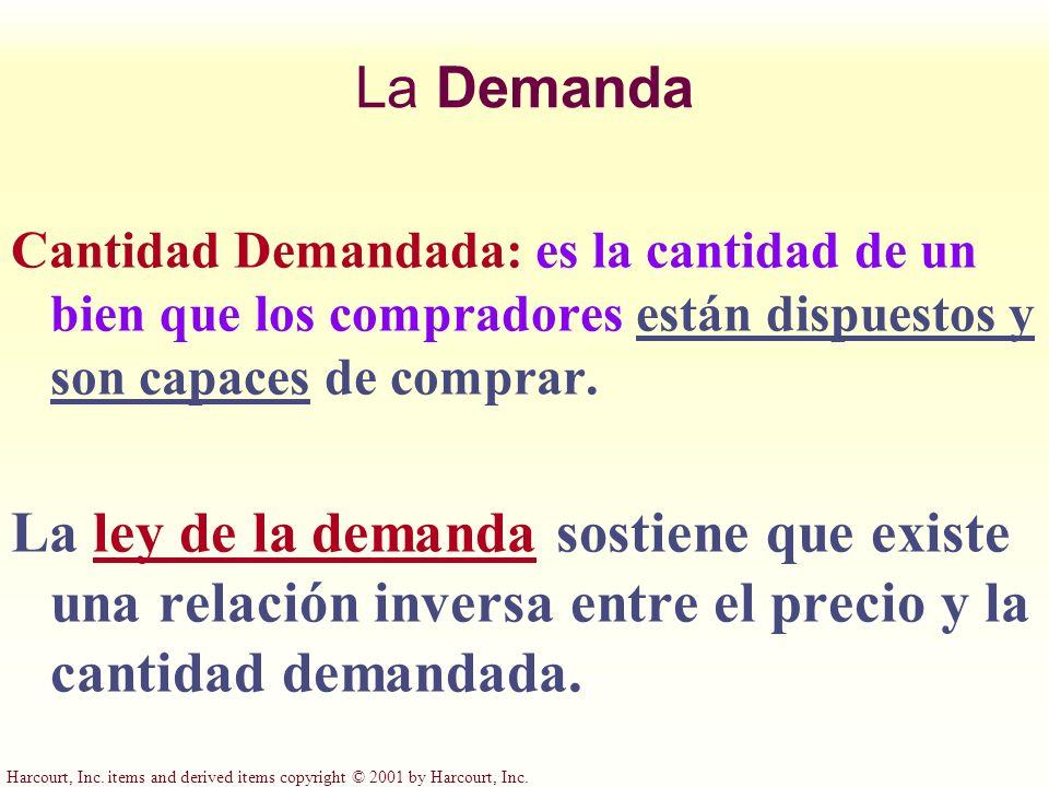 Harcourt, Inc. items and derived items copyright © 2001 by Harcourt, Inc. La Demanda Cantidad Demandada: es la cantidad de un bien que los compradores