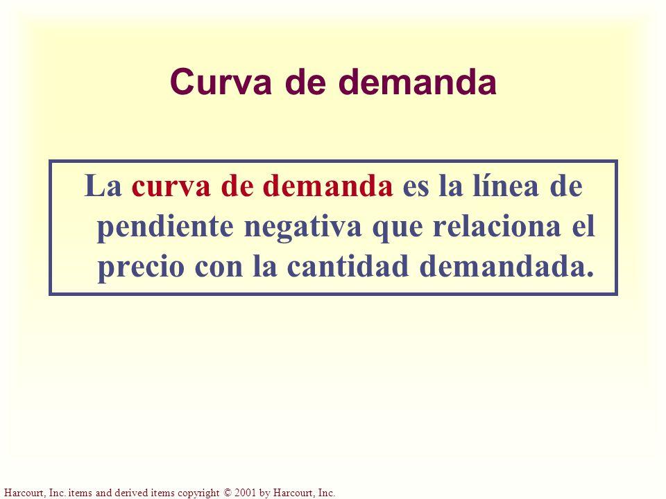 Harcourt, Inc. items and derived items copyright © 2001 by Harcourt, Inc. Curva de demanda La curva de demanda es la línea de pendiente negativa que r