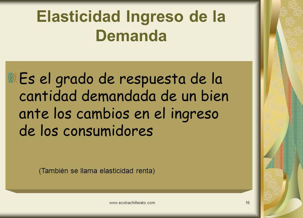 www.ecobachillerato.com15 Curva de Demanda y su pendiente Cantidad Precio P1P1P1P1 P0P0P0P0 Cambios de Precio D1D1 D0D0 Q0Q0Q0Q0