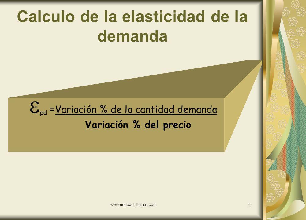 www.ecobachillerato.com16 Elasticidad Ingreso de la Demanda Es el grado de respuesta de la cantidad demandada de un bien ante los cambios en el ingres