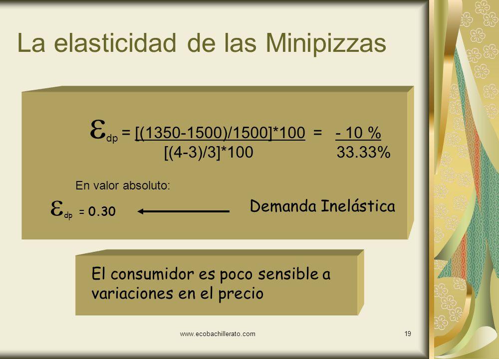www.ecobachillerato.com18 Ejemplo Supongamos que un alza en el precio de las Minipizzas de 3 a 4 provoca una disminución en la cantidad demandada de 1
