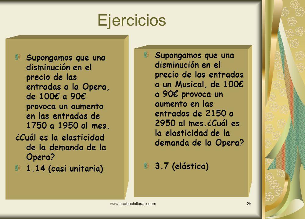 www.ecobachillerato.com25 Demanda Rígida Elasticidad 0 Cantidad Precio P1P1P1P1 P0P0P0P0 Q 0 Q 0 D0D0