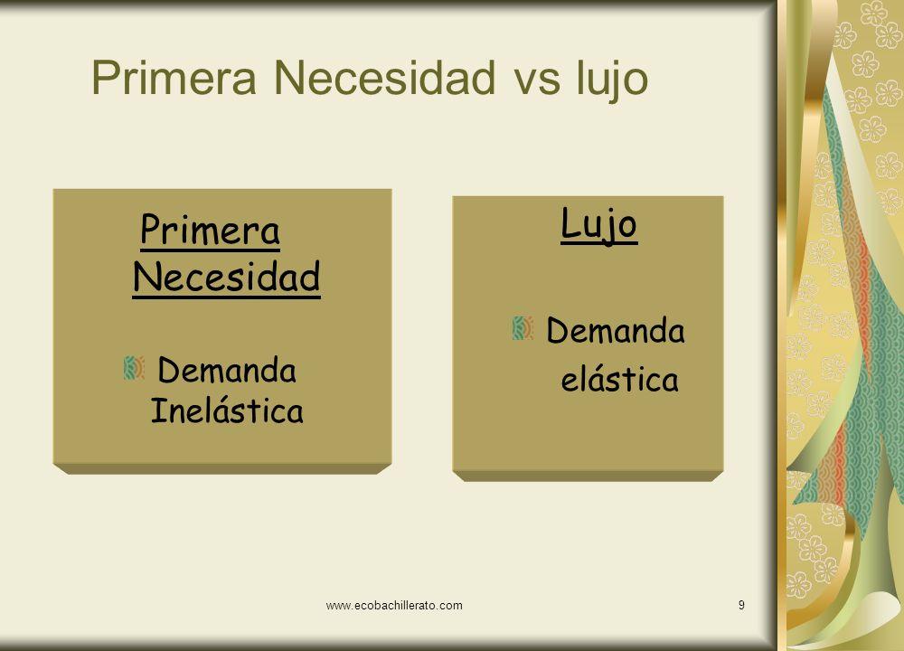 www.ecobachillerato.com8 Determinantes para decidir Bienes Primera necesidad o bienes de lujo Existencia de bienes sustitutivos El horizonte temporal