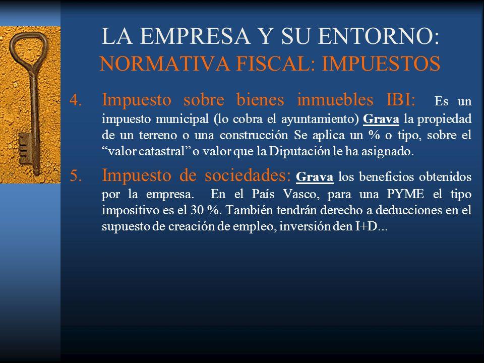 LA EMPRESA Y SU ENTORNO: NORMATIVA FISCAL: IMPUESTOS 4. Impuesto sobre bienes inmuebles IBI: Es un impuesto municipal (lo cobra el ayuntamiento) Grava