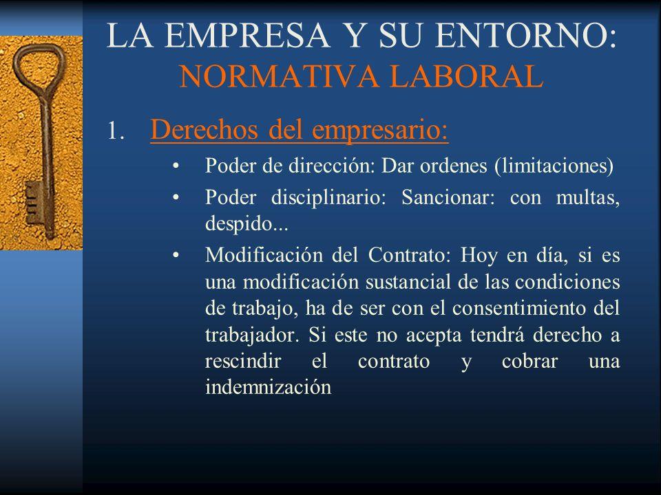 LA EMPRESA Y SU ENTORNO: NORMATIVA LABORAL 1. Derechos del empresario: Poder de dirección: Dar ordenes (limitaciones) Poder disciplinario: Sancionar: