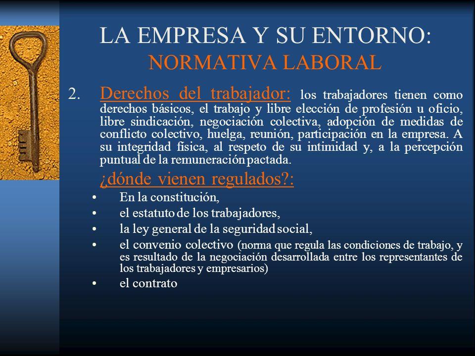 LA EMPRESA Y SU ENTORNO: NORMATIVA LABORAL 2. Derechos del trabajador: los trabajadores tienen como derechos básicos, el trabajo y libre elección de p
