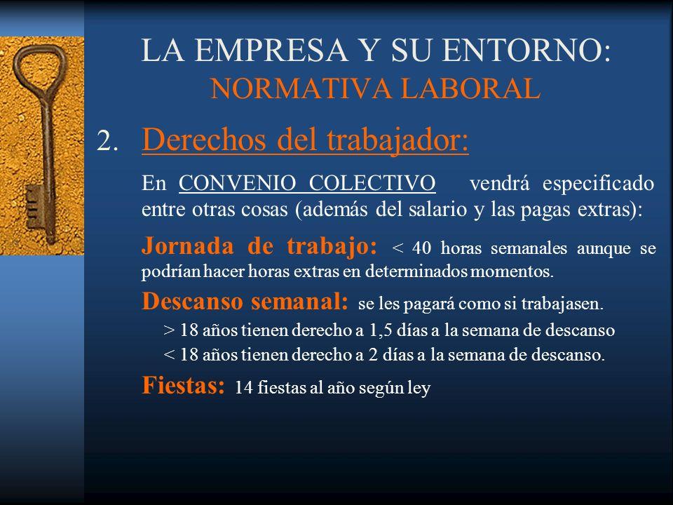 LA EMPRESA Y SU ENTORNO: NORMATIVA LABORAL 2. Derechos del trabajador: En CONVENIO COLECTIVO vendrá especificado entre otras cosas (además del salario