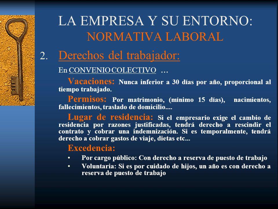 LA EMPRESA Y SU ENTORNO: NORMATIVA LABORAL 2. Derechos del trabajador: En CONVENIO COLECTIVO... Vacaciones: Nunca inferior a 30 días por año, proporci