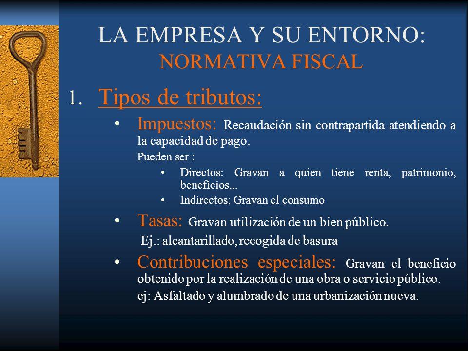 LA EMPRESA Y SU ENTORNO: NORMATIVA FISCAL 1. Tipos de tributos: Impuestos: Recaudación sin contrapartida atendiendo a la capacidad de pago. Pueden ser