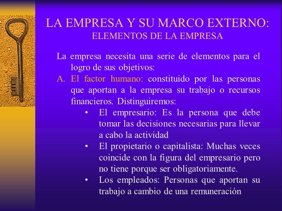 LA EMPRESA Y SU MARCO EXTERNO: ELEMENTOS DE LA EMPRESA La empresa necesita una serie de elementos para el logro de sus objetivos: A.El factor humano: