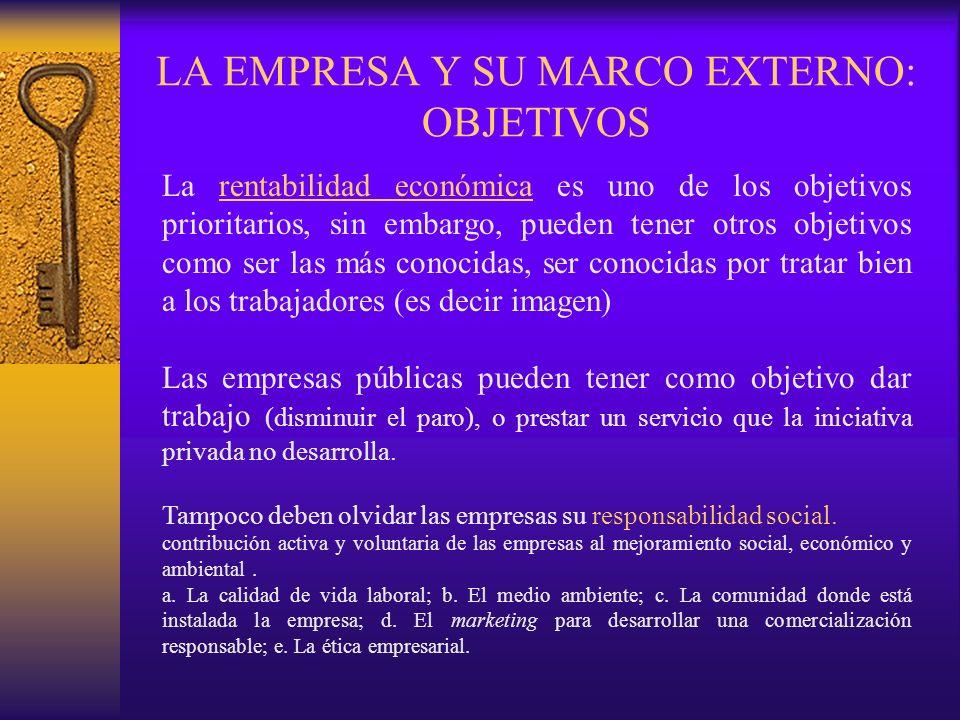 LA EMPRESA Y SU MARCO EXTERNO: OBJETIVOS La ética en los negocios: La actuación de la empresa tiene efectos no sólo en su entorno económico sino también en el social y en el ambiental, adquiriendo un creciente protagonismo en la sociedad civil.