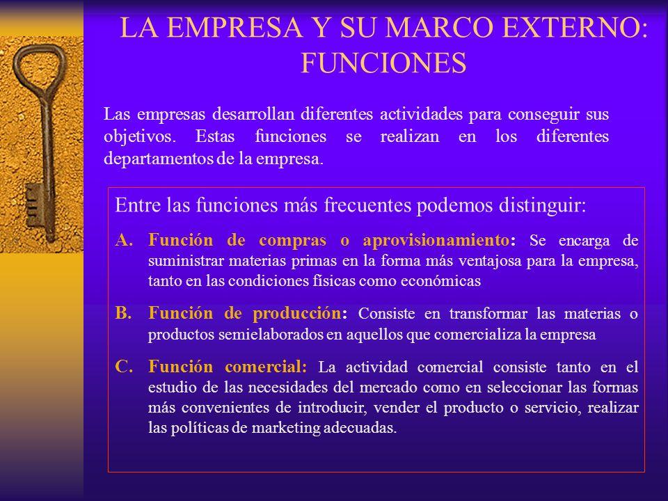 LA EMPRESA Y SU MARCO EXTERNO: FUNCIONES D.Función financiera: Las personas responsables de este área se ocupan de la obtención y gestión de los recursos financieros que necesita la empresa en el desarrollo de su actividad.