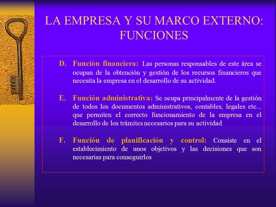 LA EMPRESA Y SU MARCO EXTERNO: FUNCIONES D.Función financiera: Las personas responsables de este área se ocupan de la obtención y gestión de los recur