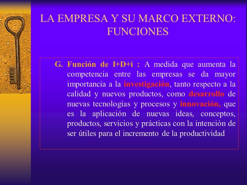 LA EMPRESA Y SU MARCO EXTERNO: FUNCIONES G.Función de I+D+i : A medida que aumenta la competencia entre las empresas se da mayor importancia a la inve