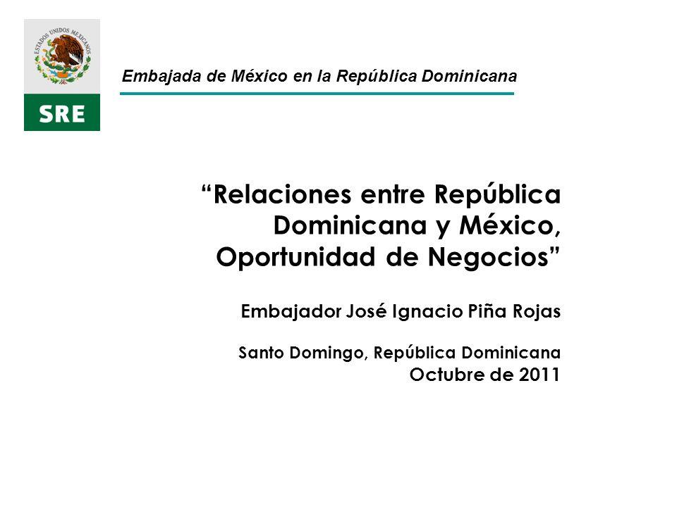 Embajada de México en la República Dominicana Principales productos de México exportados a República Dominicana en el año 2010 TOTAL exportado 824, 400 mmd.