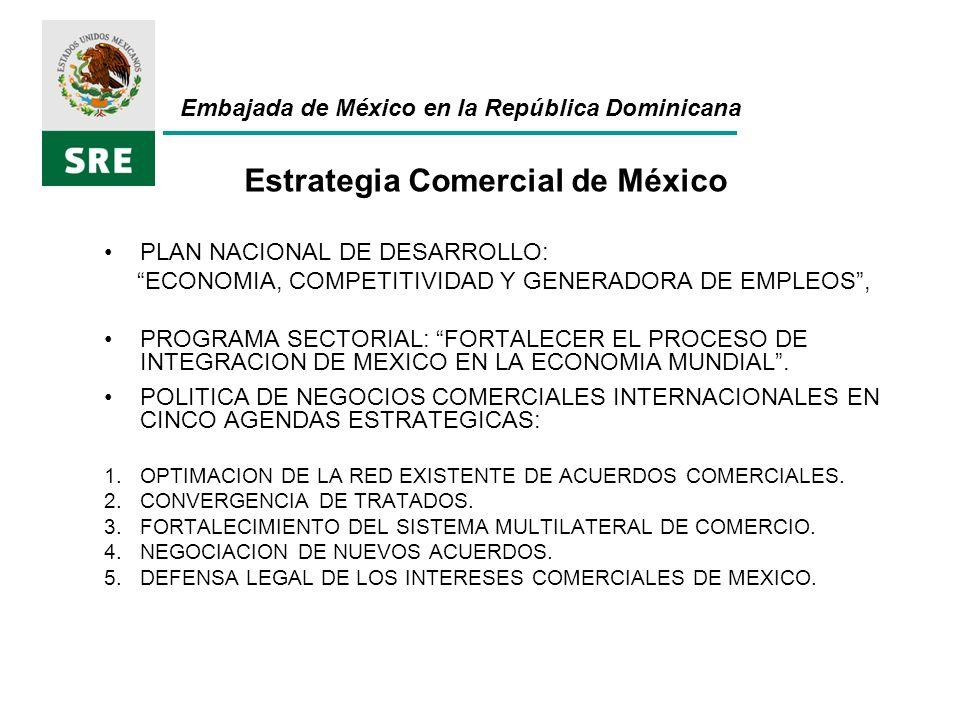 Estrategia Comercial de México PLAN NACIONAL DE DESARROLLO: ECONOMIA, COMPETITIVIDAD Y GENERADORA DE EMPLEOS, PROGRAMA SECTORIAL: FORTALECER EL PROCESO DE INTEGRACION DE MEXICO EN LA ECONOMIA MUNDIAL.