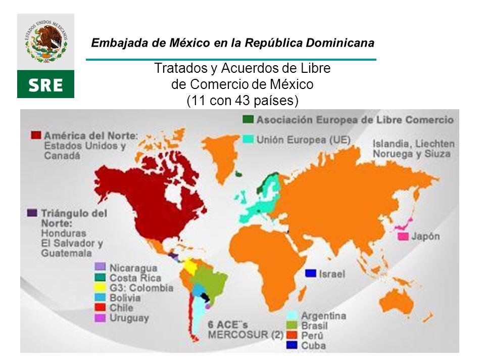 Tratados y Acuerdos de Libre de Comercio de México (11 con 43 países) Embajada de México en la República Dominicana
