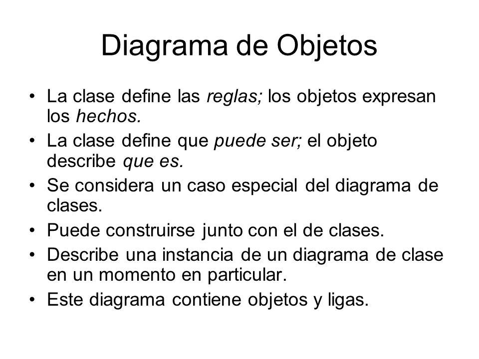 Diagrama de Objetos La clase define las reglas; los objetos expresan los hechos. La clase define que puede ser; el objeto describe que es. Se consider