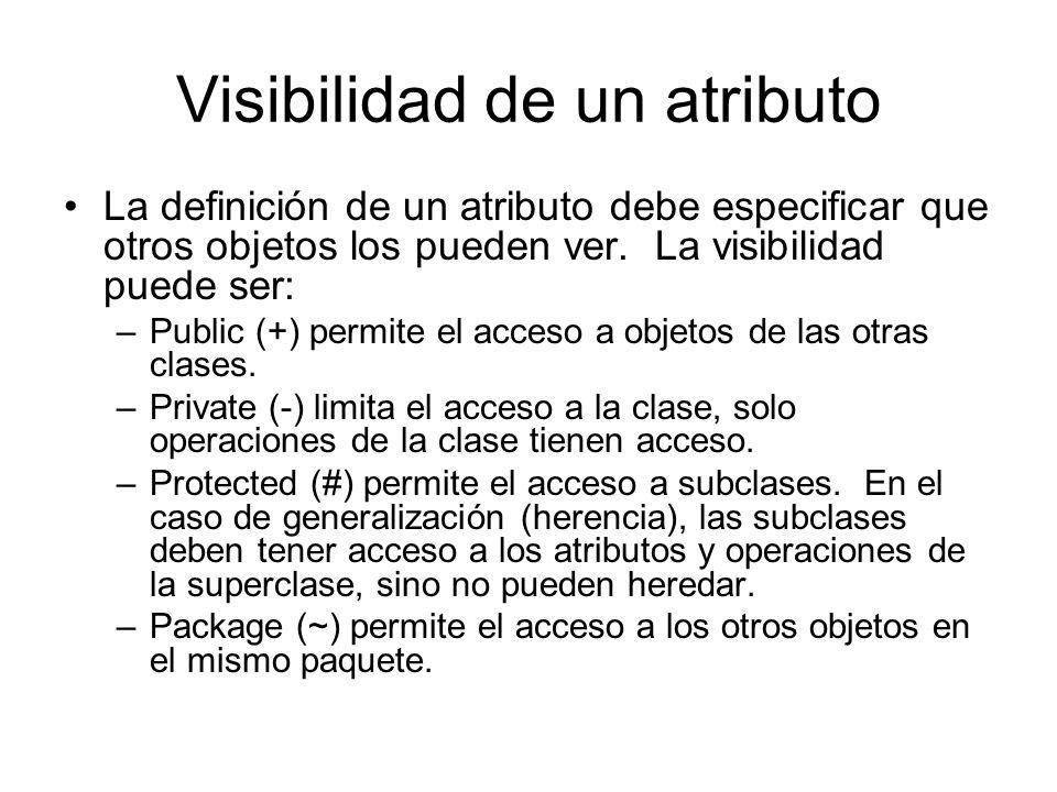 Visibilidad de un atributo La definición de un atributo debe especificar que otros objetos los pueden ver. La visibilidad puede ser: –Public (+) permi