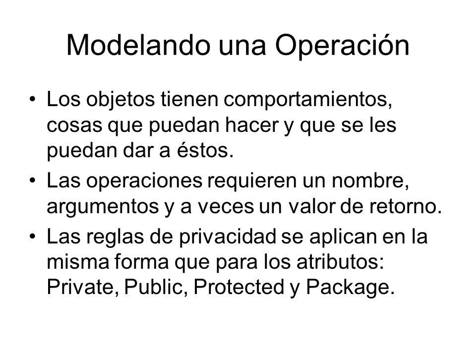 Modelando una Operación Los objetos tienen comportamientos, cosas que puedan hacer y que se les puedan dar a éstos. Las operaciones requieren un nombr