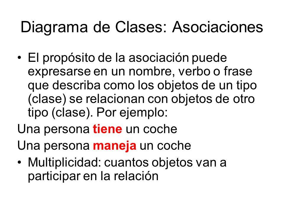 Diagrama de Clases: Asociaciones El propósito de la asociación puede expresarse en un nombre, verbo o frase que describa como los objetos de un tipo (