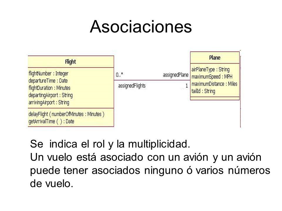 Asociaciones Se indica el rol y la multiplicidad. Un vuelo está asociado con un avión y un avión puede tener asociados ninguno ó varios números de vue