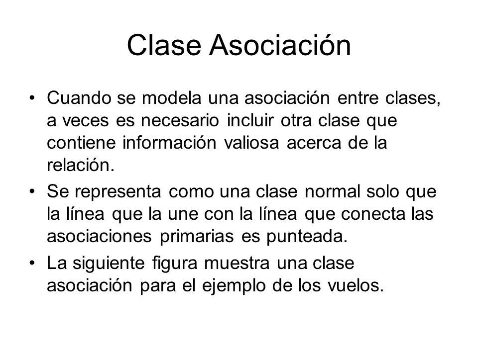 Clase Asociación Cuando se modela una asociación entre clases, a veces es necesario incluir otra clase que contiene información valiosa acerca de la r