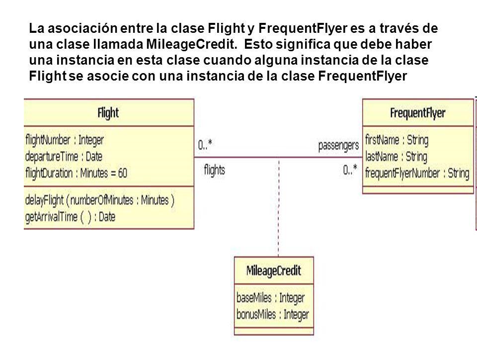 La asociación entre la clase Flight y FrequentFlyer es a través de una clase llamada MileageCredit. Esto significa que debe haber una instancia en est