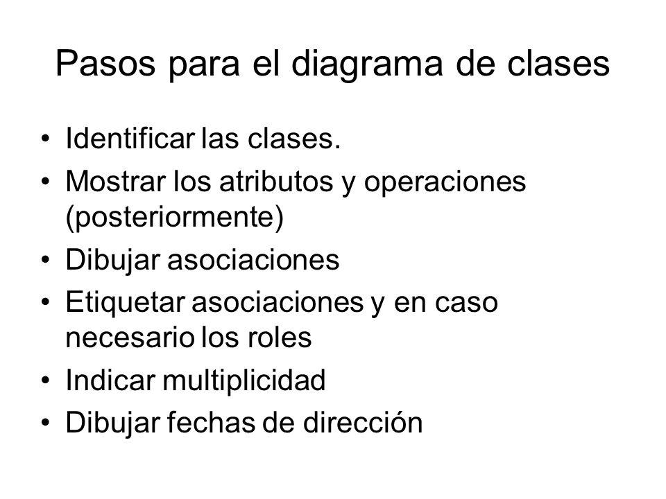 Pasos para el diagrama de clases Identificar las clases. Mostrar los atributos y operaciones (posteriormente) Dibujar asociaciones Etiquetar asociacio