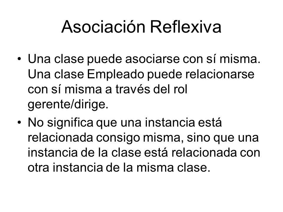 Asociación Reflexiva Una clase puede asociarse con sí misma. Una clase Empleado puede relacionarse con sí misma a través del rol gerente/dirige. No si