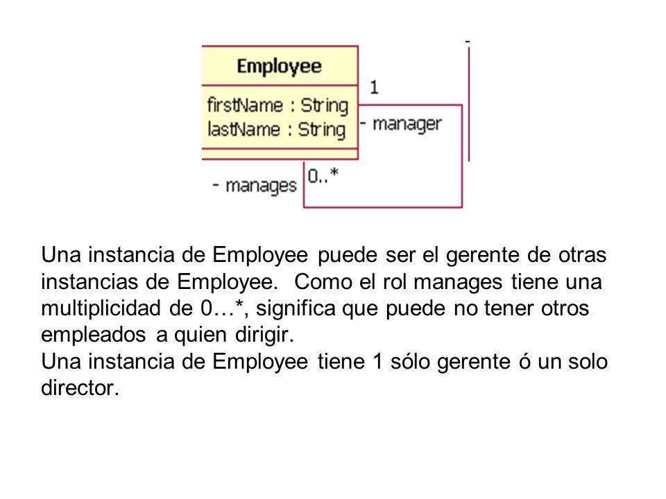 Una instancia de Employee puede ser el gerente de otras instancias de Employee. Como el rol manages tiene una multiplicidad de 0…*, significa que pued