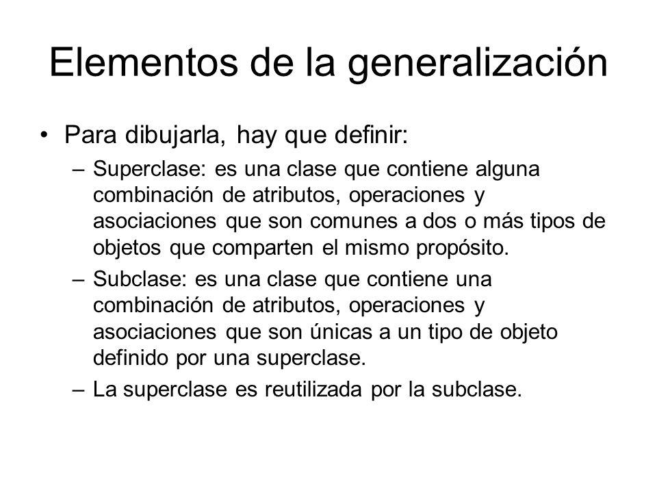 Elementos de la generalización Para dibujarla, hay que definir: –Superclase: es una clase que contiene alguna combinación de atributos, operaciones y