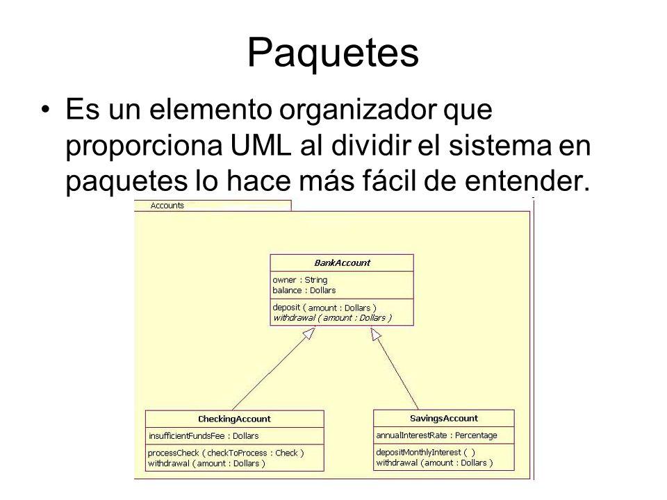 Paquetes Es un elemento organizador que proporciona UML al dividir el sistema en paquetes lo hace más fácil de entender.