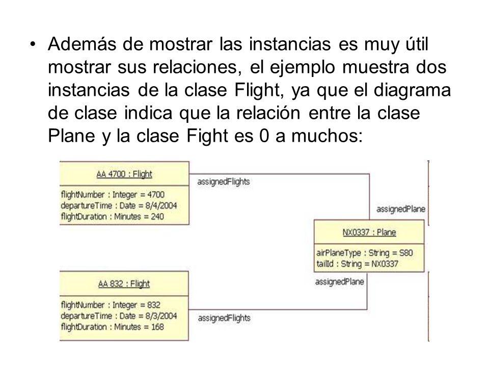 Además de mostrar las instancias es muy útil mostrar sus relaciones, el ejemplo muestra dos instancias de la clase Flight, ya que el diagrama de clase