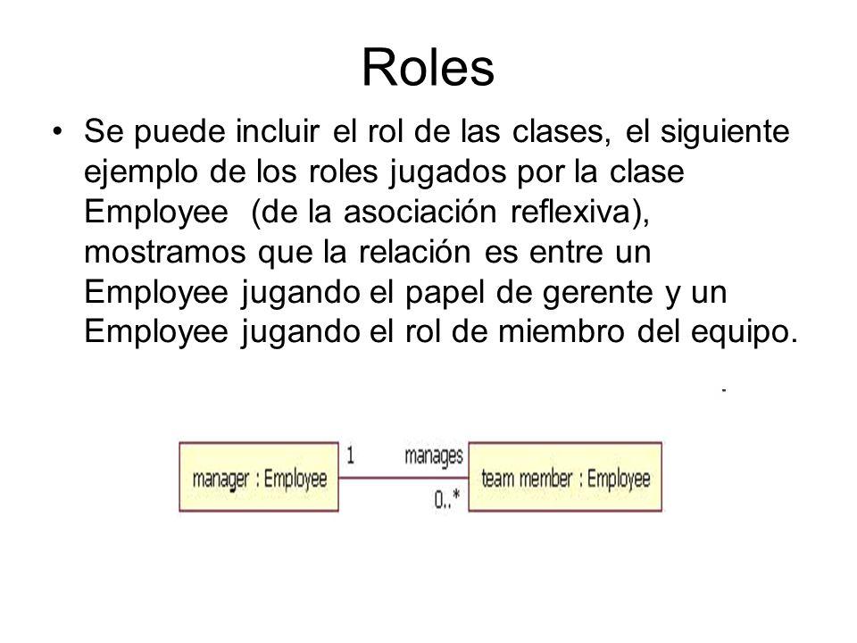 Roles Se puede incluir el rol de las clases, el siguiente ejemplo de los roles jugados por la clase Employee (de la asociación reflexiva), mostramos q