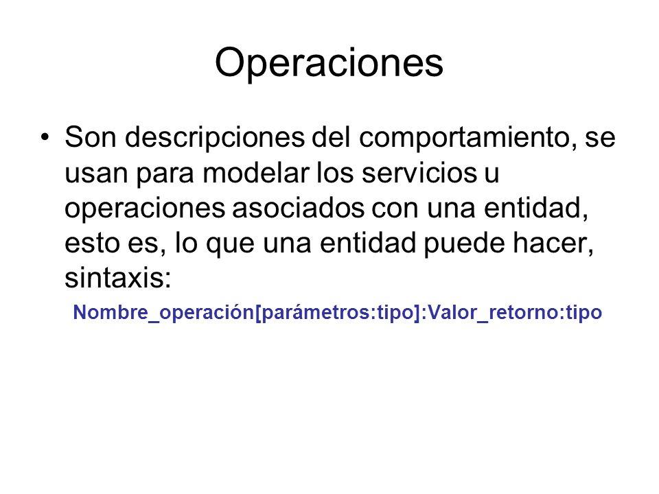 Operaciones Son descripciones del comportamiento, se usan para modelar los servicios u operaciones asociados con una entidad, esto es, lo que una enti