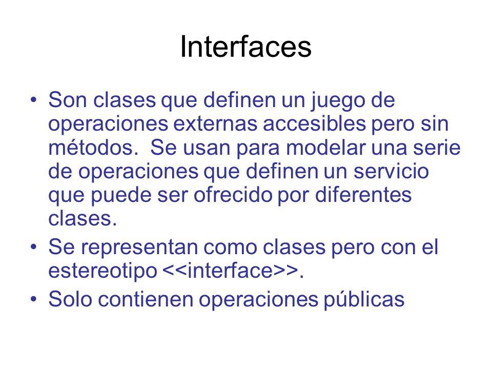 Interfaces Son clases que definen un juego de operaciones externas accesibles pero sin métodos. Se usan para modelar una serie de operaciones que defi