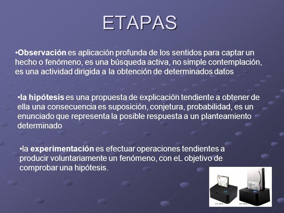 ETAPAS Observación es aplicación profunda de los sentidos para captar un hecho o fenómeno, es una búsqueda activa, no simple contemplación, es una act