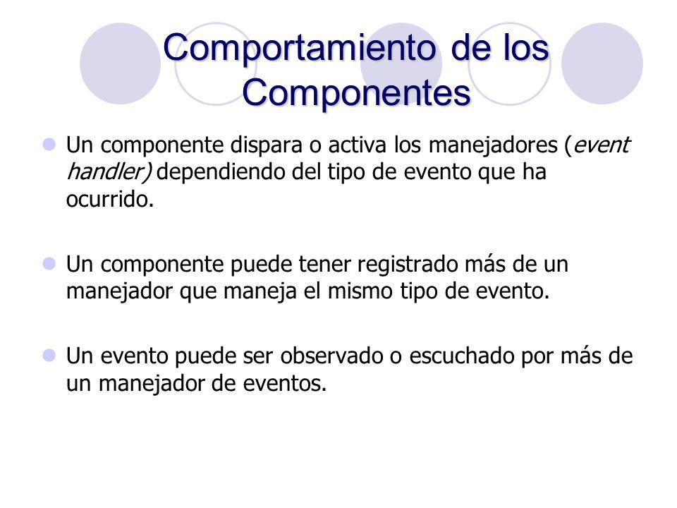 Comportamiento de los Componentes Un componente dispara o activa los manejadores (event handler) dependiendo del tipo de evento que ha ocurrido. Un co