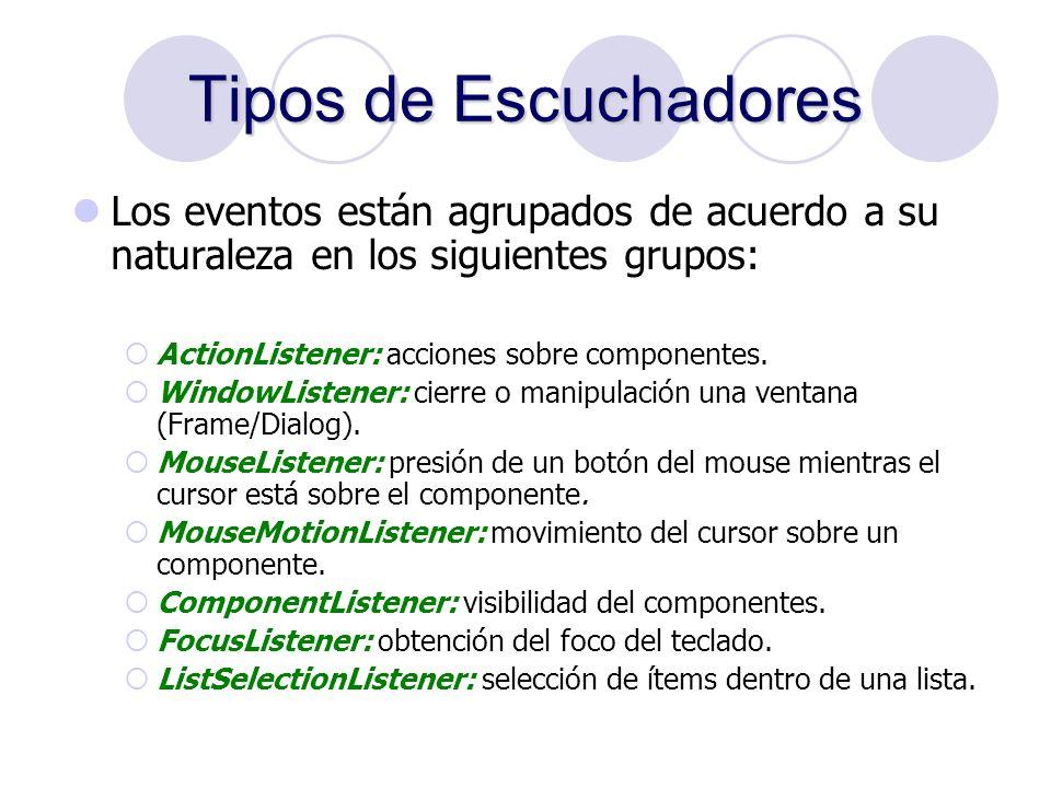 Tipos de Escuchadores Los eventos están agrupados de acuerdo a su naturaleza en los siguientes grupos: ActionListener: acciones sobre componentes. Win