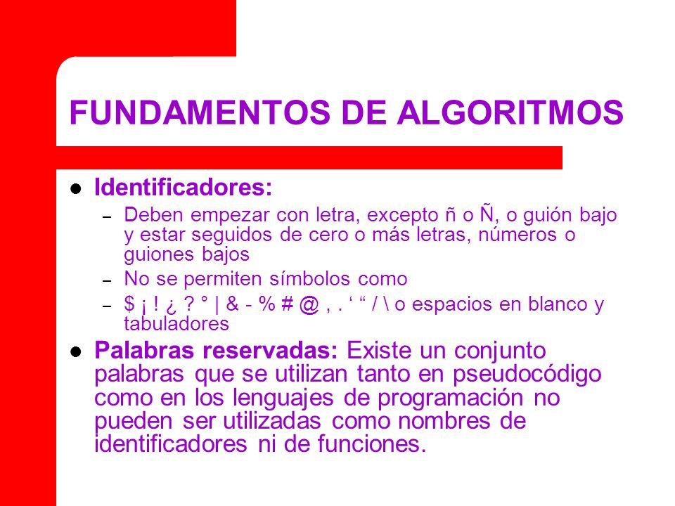 FUNDAMENTOS DE ALGORITMOS Identificadores: – Deben empezar con letra, excepto ñ o Ñ, o guión bajo y estar seguidos de cero o más letras, números o gui