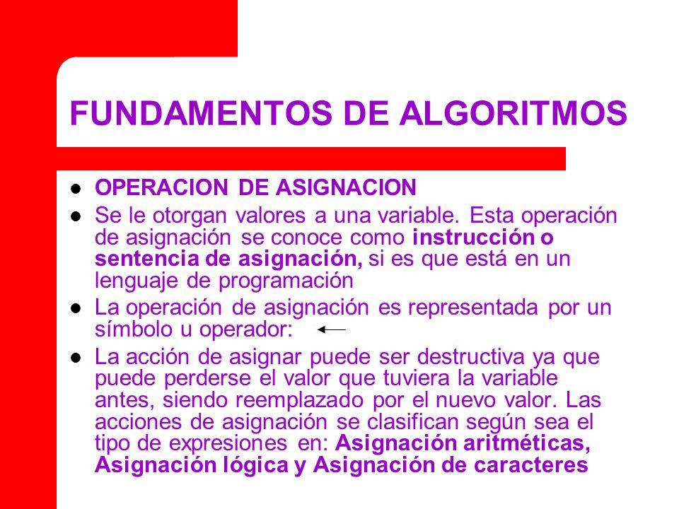 FUNDAMENTOS DE ALGORITMOS OPERACION DE ASIGNACION Se le otorgan valores a una variable. Esta operación de asignación se conoce como instrucción o sent
