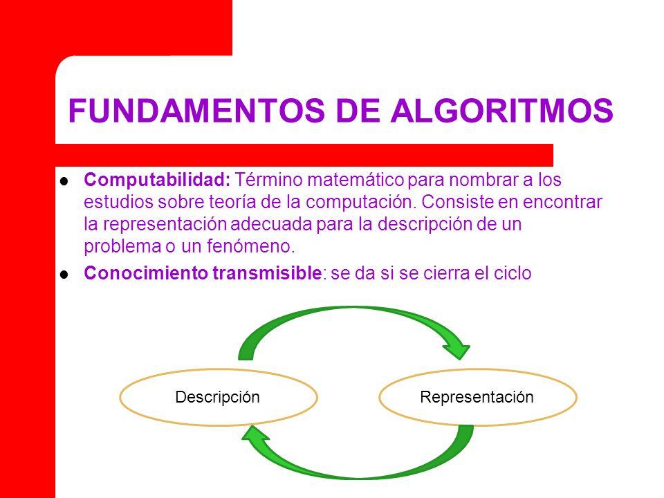 FUNDAMENTOS DE ALGORITMOS Computabilidad: Término matemático para nombrar a los estudios sobre teoría de la computación. Consiste en encontrar la repr