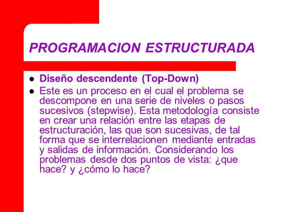 PROGRAMACION ESTRUCTURADA Diseño descendente (Top-Down) Este es un proceso en el cual el problema se descompone en una serie de niveles o pasos sucesi