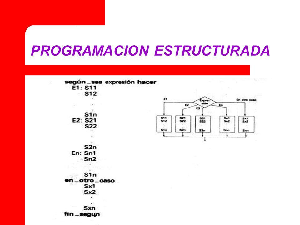 PROGRAMACION ESTRUCTURADA