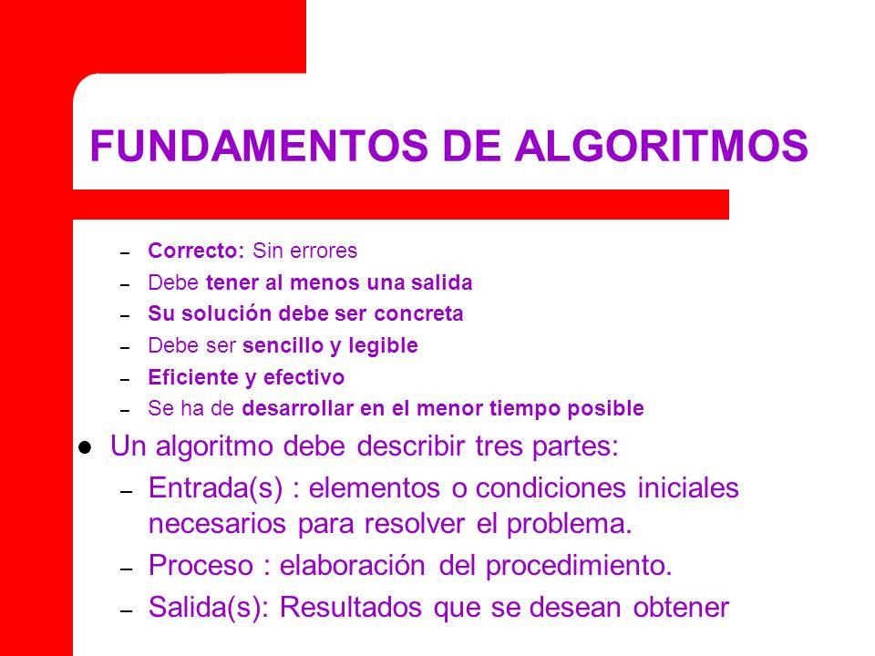 FUNDAMENTOS DE ALGORITMOS Pseudocódigo: Representación descriptiva de las operaciones de un algoritmo.