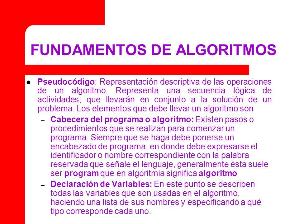 FUNDAMENTOS DE ALGORITMOS – Declaración de Constantes: En este punto se declararán todas las constantes de carácter estándar; es decir, que tengan nombre y un valor ya conocido o valores que ya no pueden variar en el transcurso del algoritmo – Cuerpo del algoritmo: Una vez añadidas la cabecera y la declaración de variables y constantes se procede a realizar los pasos del algoritmo Diagrama de flujo: Es la representación gráfica de las operaciones de un algoritmo.