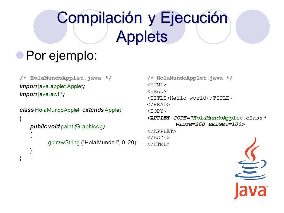 20 Compilación y Ejecución Applets /* HolaMundoApplet.java */ import java.applet.Applet; import java.awt.*; class HolaMundoApplet extends Applet { pub
