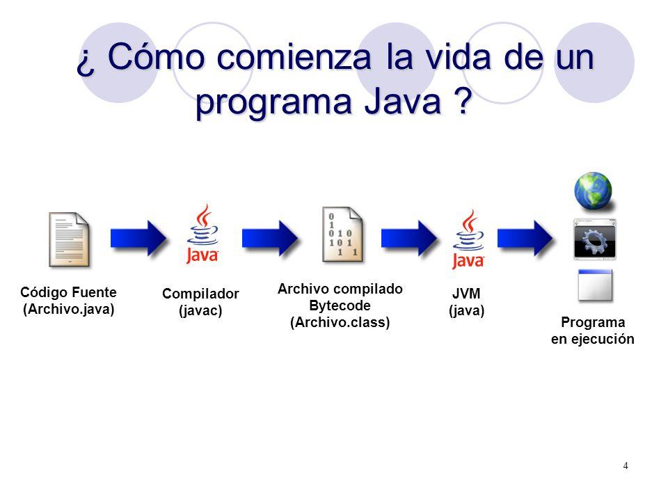 4 ¿ Cómo comienza la vida de un programa Java ? Código Fuente (Archivo.java) Archivo compilado Bytecode (Archivo.class) Compilador (javac) JVM (java)
