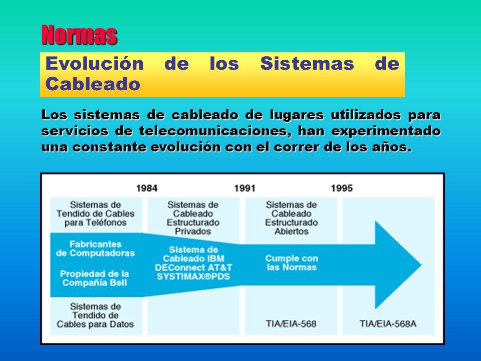Normas Los sistemas de cableado de lugares utilizados para servicios de telecomunicaciones, han experimentado una constante evolución con el correr de